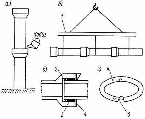 Технология герметизации оконных швов