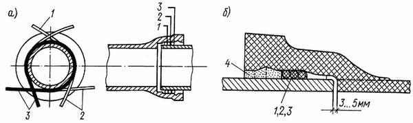 Расценки на герметизацию межпанельных стыков