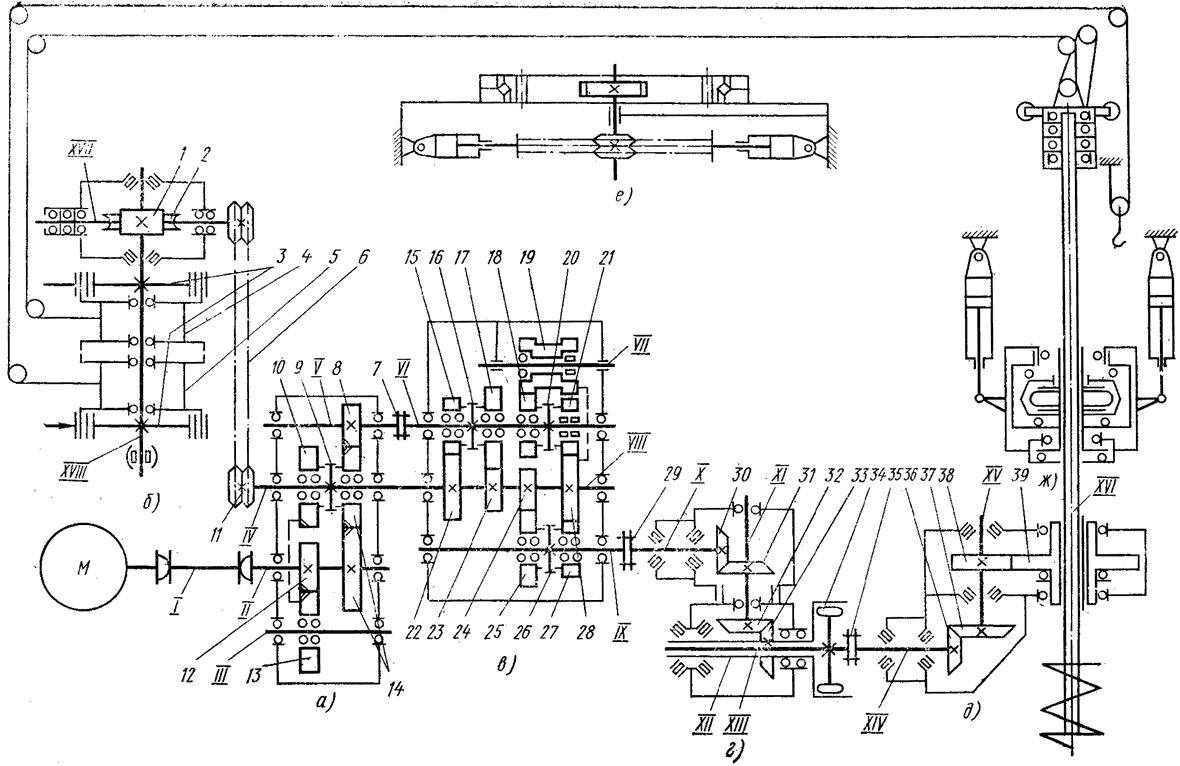 Рис. 100.  Кинематическая схема (БМ-802С): а - раздаточная коробка, б - лебедка, в - коробка передач, г...