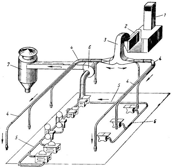 Схема местной вытяжной вентиляции фото 183