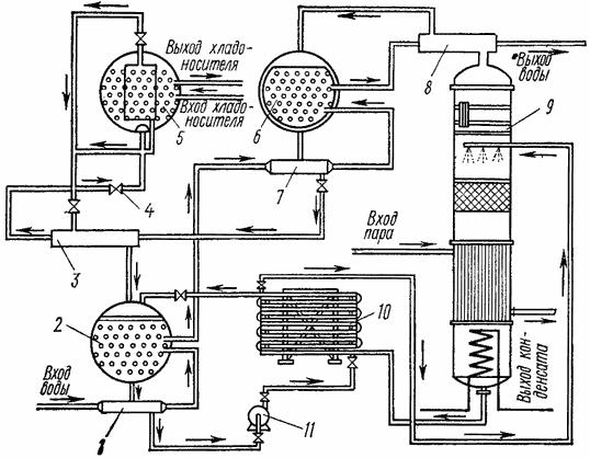 Принципиальная схема холодильной машины фото 604