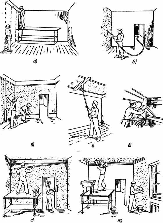 Отделка фасада частного дома штукатуркой