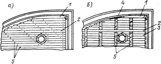 Палубная мастика выравнивающая полиуретановый лак для дерева милеси