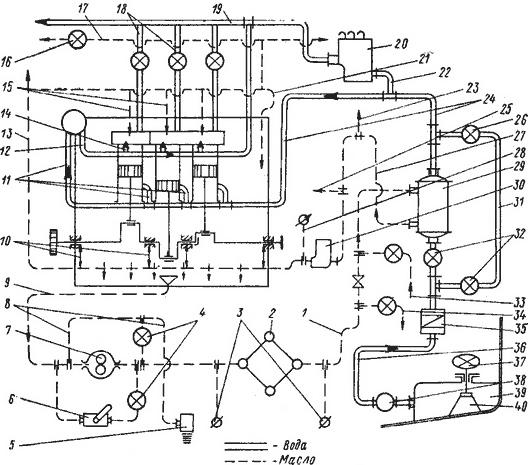 если вас масляная система судового двигателя событий: апрель