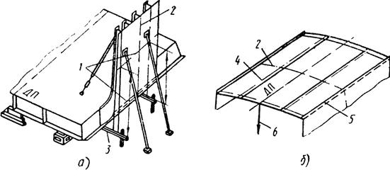 Проверка положений корпусных конструкций на стапеле Проверочные  а бортовой б палубной 1 базовая линия 2 теоретическая линия среднего шпангоута 3 шергень 4 контрольная линия 5 теоретическая бортовая