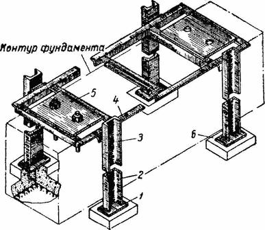 Что такое кондуктор в строительстве